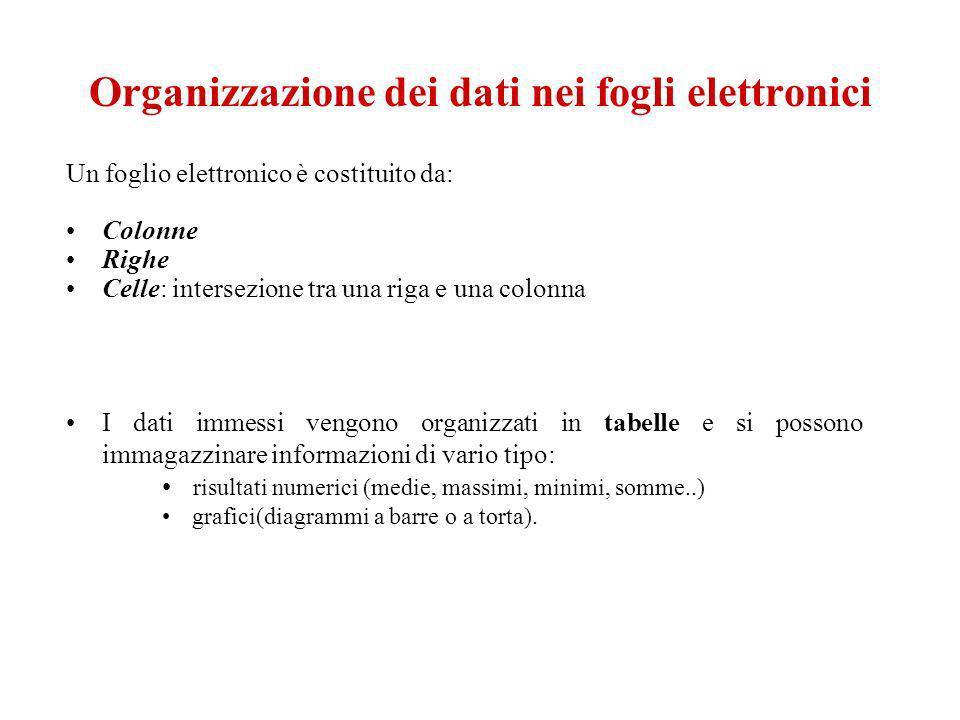 Organizzazione dei dati nei fogli elettronici I dati immessi vengono organizzati in tabelle e si possono immagazzinare informazioni di vario tipo: ris