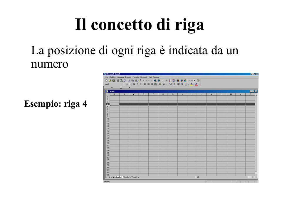 Intervallo dei dati Per selezionare le celle che contengono i dati a partire dai quali si intende realizzare il grafico.