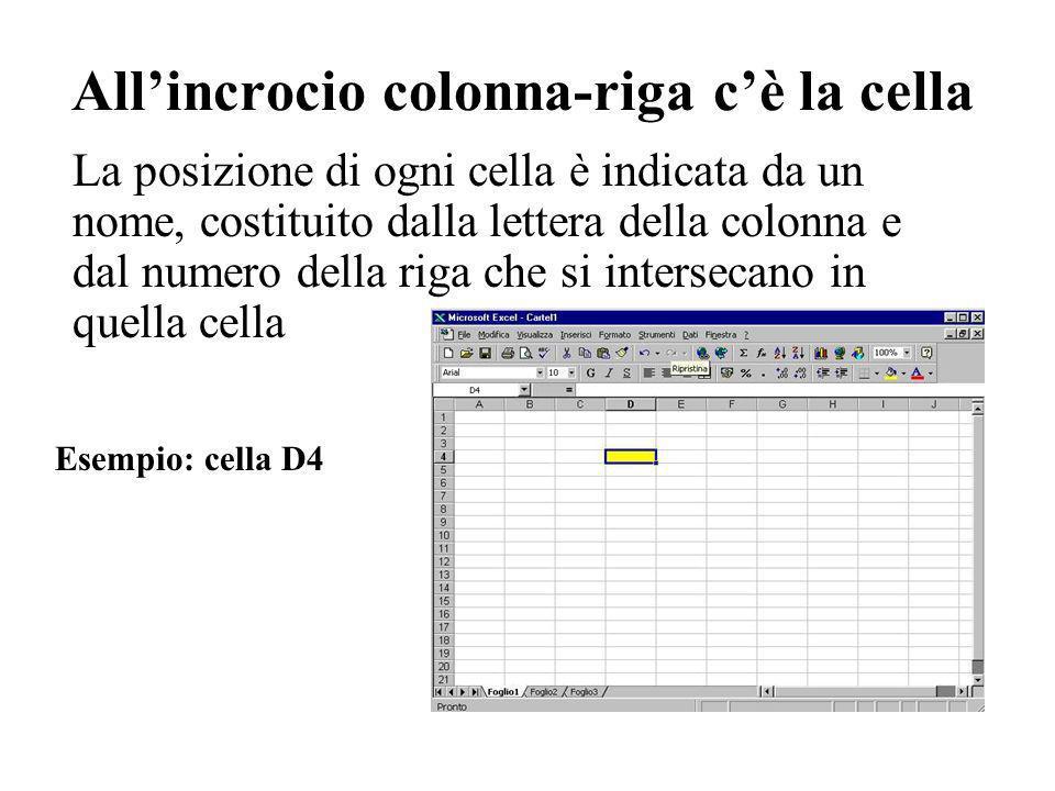 Allincrocio colonna-riga cè la cella La posizione di ogni cella è indicata da un nome, costituito dalla lettera della colonna e dal numero della riga