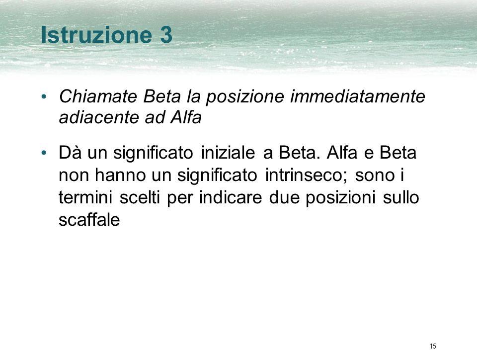 15 Istruzione 3 Chiamate Beta la posizione immediatamente adiacente ad Alfa Dà un significato iniziale a Beta. Alfa e Beta non hanno un significato in