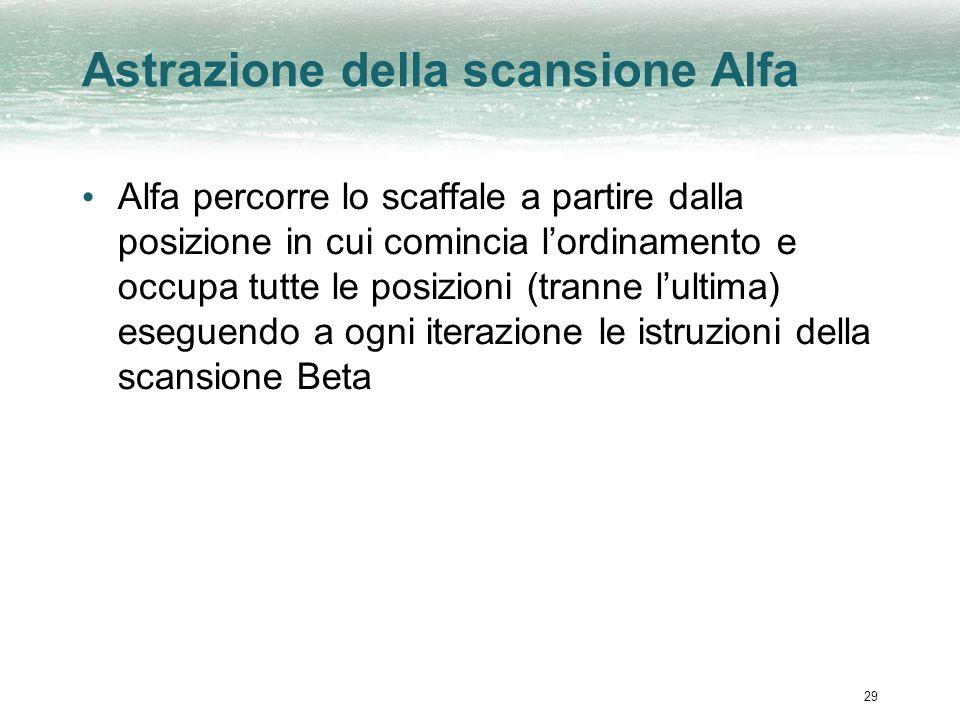 29 Astrazione della scansione Alfa Alfa percorre lo scaffale a partire dalla posizione in cui comincia lordinamento e occupa tutte le posizioni (trann