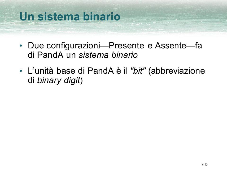 7-15 Un sistema binario Due configurazioniPresente e Assentefa di PandA un sistema binario Lunità base di PandA è il bit (abbreviazione di binary digit)