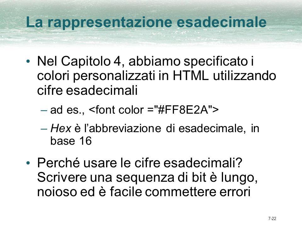 7-22 La rappresentazione esadecimale Nel Capitolo 4, abbiamo specificato i colori personalizzati in HTML utilizzando cifre esadecimali –ad es., –Hex è labbreviazione di esadecimale, in base 16 Perché usare le cifre esadecimali.