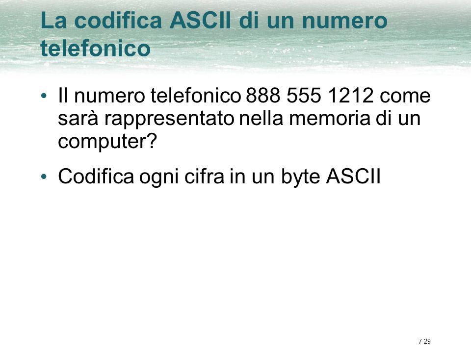 7-29 La codifica ASCII di un numero telefonico Il numero telefonico 888 555 1212 come sarà rappresentato nella memoria di un computer.