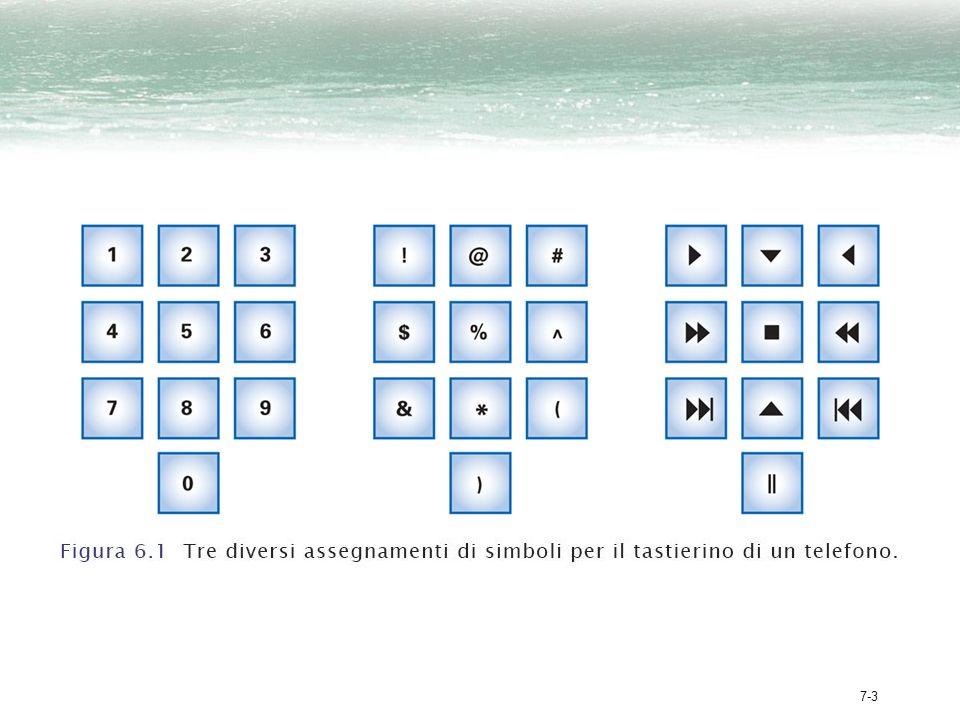 7-4 Ordinamenti Un vantaggio delluso dei numeri per la codifica è la possibilità di ordinare gli elementi Per utilizzare altri simboli, dobbiamo definire un ordinamento dei simboli stessi – dal valore più piccolo al più grande