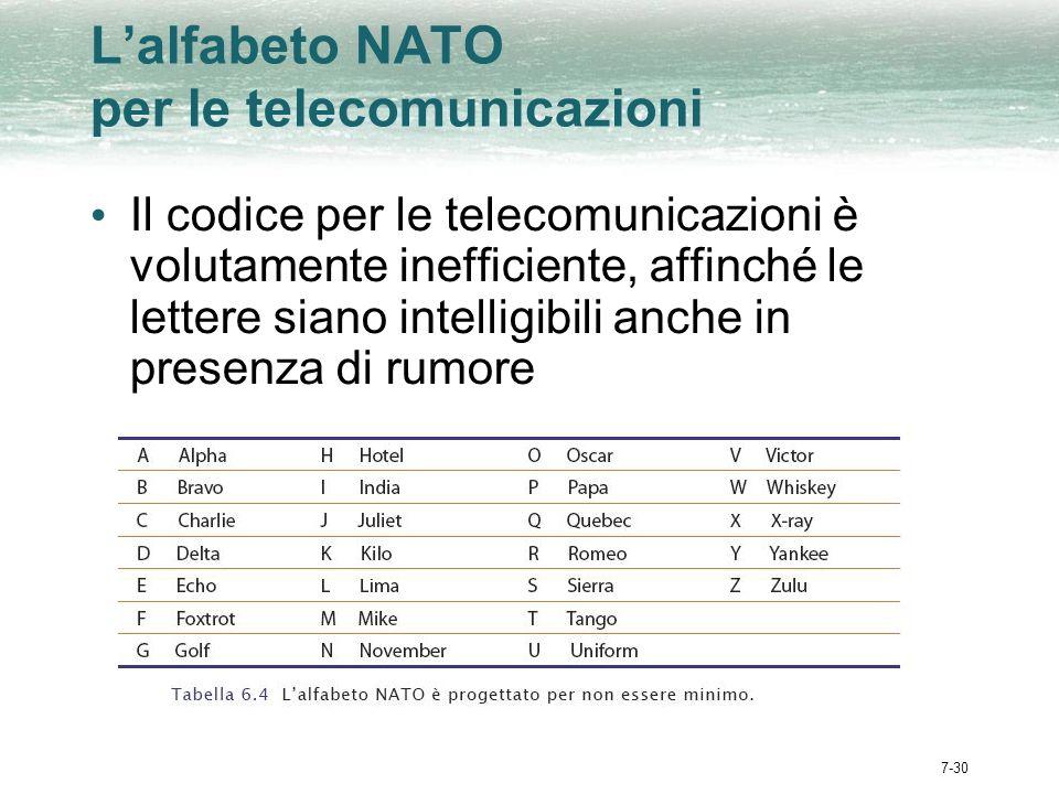 7-30 Lalfabeto NATO per le telecomunicazioni Il codice per le telecomunicazioni è volutamente inefficiente, affinché le lettere siano intelligibili anche in presenza di rumore