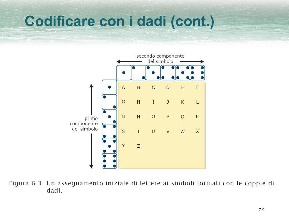 7-10 Estendere la codifica 26 lettere dellalfabeto sono state rappresentate; 10 spazi sono rimasti non associati Questi spazi possono essere usati per le cifre arabe Cosa ci occorre per includere la punteggiatura.
