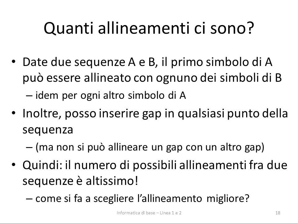 Quanti allineamenti ci sono? Date due sequenze A e B, il primo simbolo di A può essere allineato con ognuno dei simboli di B – idem per ogni altro sim