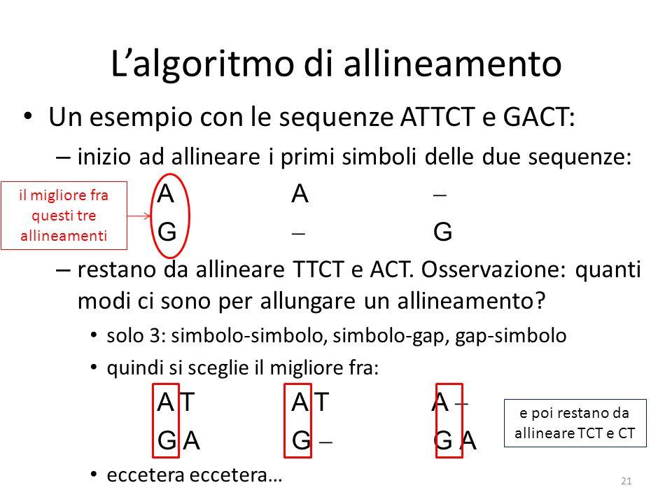 Lalgoritmo di allineamento Un esempio con le sequenze ATTCT e GACT: – inizio ad allineare i primi simboli delle due sequenze: AA G – restano da alline