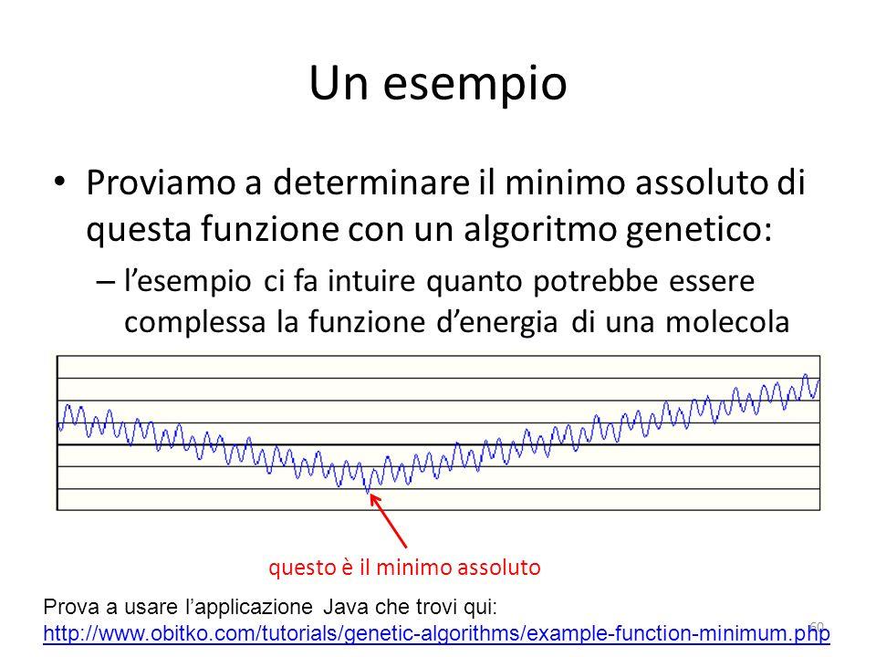 Un esempio Proviamo a determinare il minimo assoluto di questa funzione con un algoritmo genetico: – lesempio ci fa intuire quanto potrebbe essere com