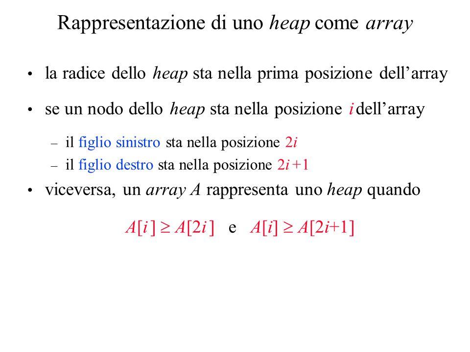 Rappresentazione di uno heap come array la radice dello heap sta nella prima posizione dellarray se un nodo dello heap sta nella posizione i dellarray – il figlio sinistro sta nella posizione 2i – il figlio destro sta nella posizione 2i +1 viceversa, un array A rappresenta uno heap quando A[i ] A[2i ] e A[i] A[2i+1]