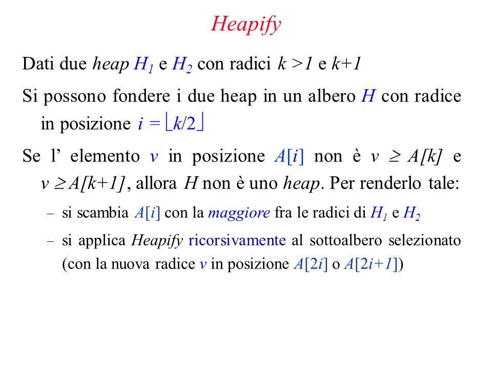 Heapify Dati due heap H 1 e H 2 con radici k >1 e k+1 Si possono fondere i due heap in un albero H con radice in posizione i = k/2 Se l elemento v in posizione A[i] non è v A[k] e v A[k+1], allora H non è uno heap.