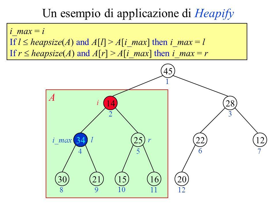 Un esempio di applicazione di Heapify 45 14 2534 28 1222 2130161520 1 23 4 5 6 7 89 10 1112 i i_max = i If l heapsize(A) and A[l] > A[i_max] then i_max = l If r heapsize(A) and A[r] > A[i_max] then i_max = r lr A 34 i_max