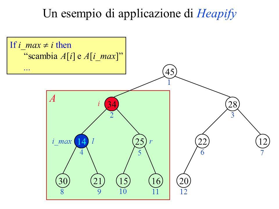Un esempio di applicazione di Heapify 45 14 2534 28 1222 2130161520 1 23 4 5 6 7 89 10 1112 i If i_max i then scambia A[i] e A[i_max]... i_max lr A 34
