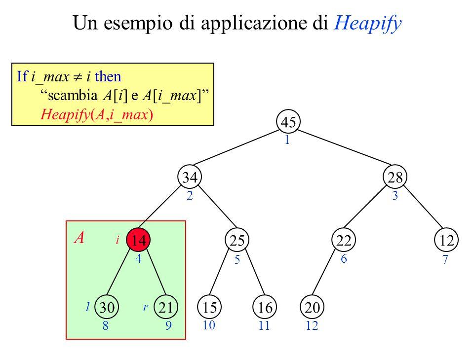 Un esempio di applicazione di Heapify 45 34 2514 28 1222 2130161520 1 23 4 5 6 7 89 10 1112 i If i_max i then scambia A[i] e A[i_max] Heapify(A,i_max) lr A