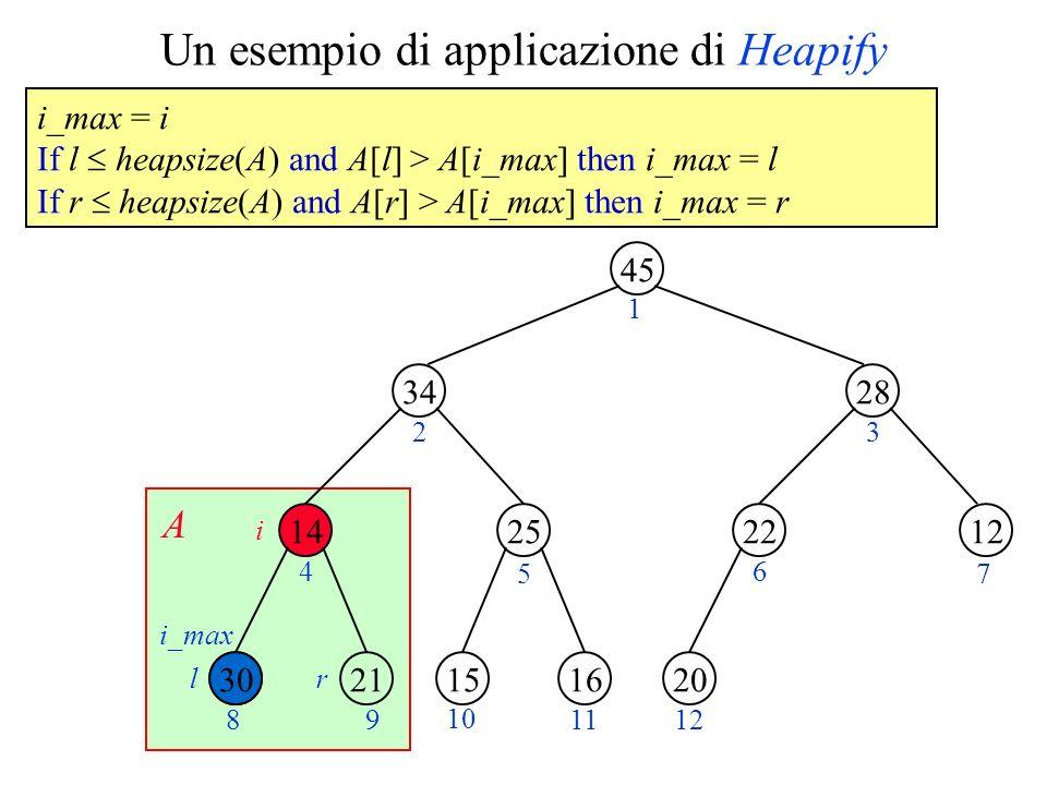 Un esempio di applicazione di Heapify 45 34 2514 28 1222 2130161520 1 23 4 5 6 7 89 10 1112 i lr A i_max = i If l heapsize(A) and A[l] > A[i_max] then i_max = l If r heapsize(A) and A[r] > A[i_max] then i_max = r i_max 30