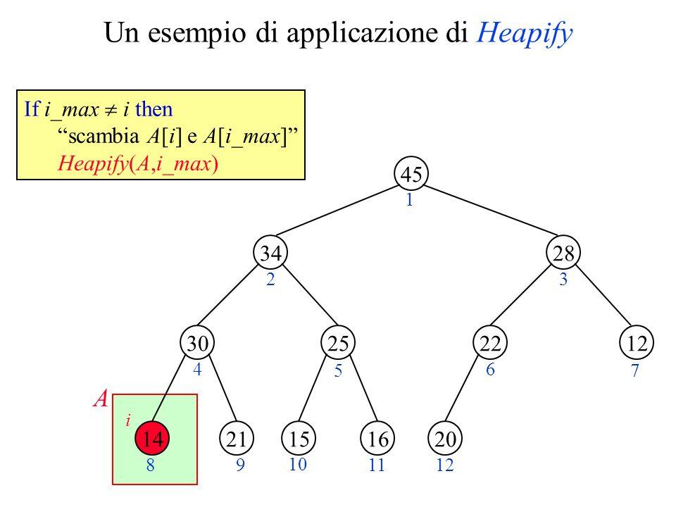 Un esempio di applicazione di Heapify 45 34 2530 28 1222 2114161520 1 23 4 5 6 7 89 10 1112 i If i_max i then scambia A[i] e A[i_max] Heapify(A,i_max)