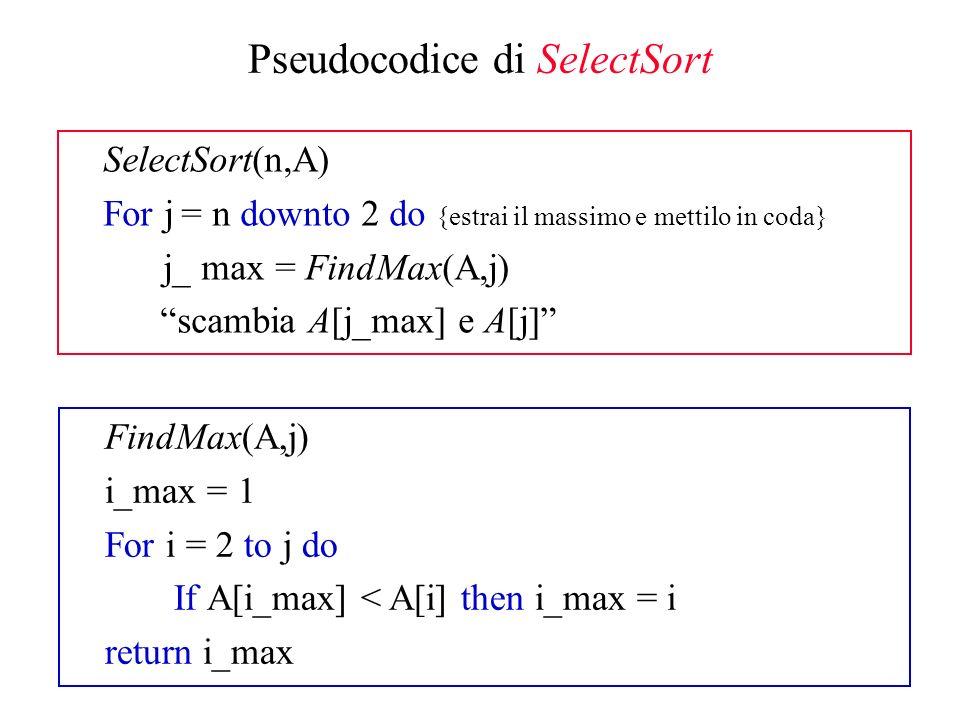 SelectSort(n,A) For j = n downto 2 do {estrai il massimo e mettilo in coda} j_ max = FindMax(A,j) scambia A[j_max] e A[j] FindMax(A,j) i_max = 1 For i = 2 to j do If A[i_max] < A[i] then i_max = i return i_max Pseudocodice di SelectSort