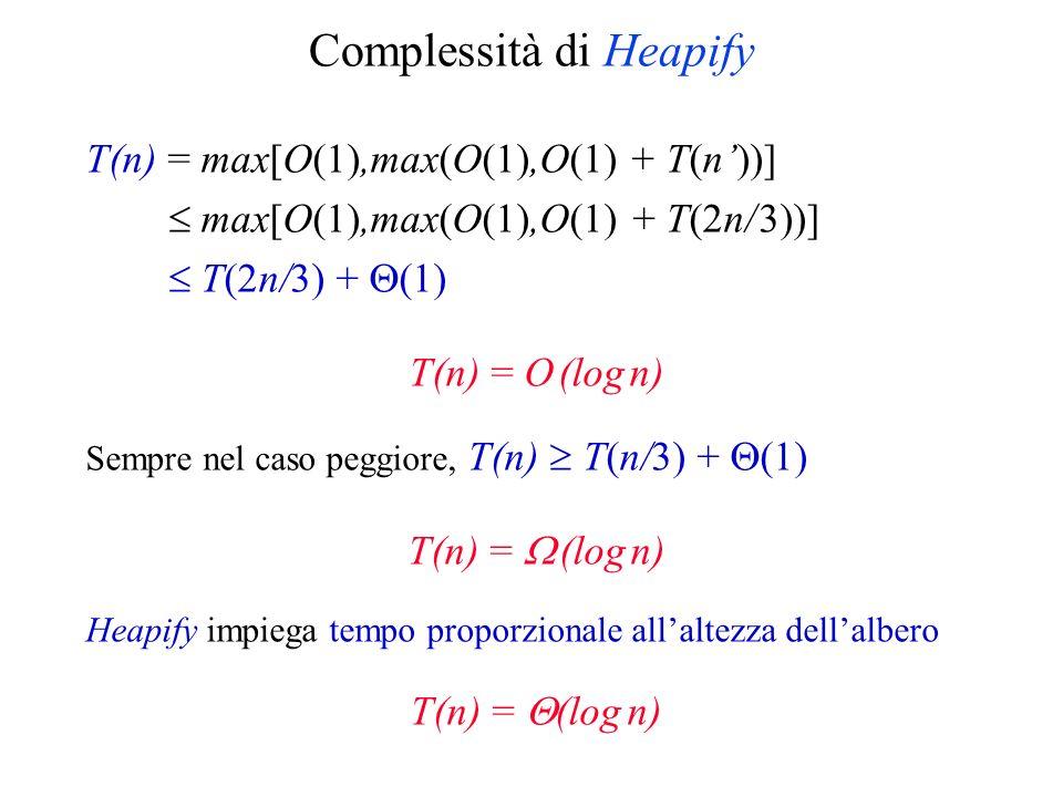 T(n) = max[O(1),max(O(1),O(1) + T(n))] max[O(1),max(O(1),O(1) + T(2n/ 3))] T(2n/3) + (1) T(n) = O (log n) Sempre nel caso peggiore, T(n) T(n/3) + (1) T(n) = (log n) Heapify impiega tempo proporzionale allaltezza dellalbero T(n) = (log n) Complessità di Heapify