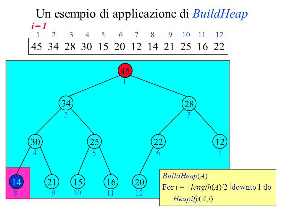 Un esempio di applicazione di BuildHeap 14 25 28 1222 2130161520 1 23 4 5 6 7 89 10 1112 45 34 28 30 15 20 12 14 21 25 16 22 1 2 3 4 5 6 7 8 9 10 11 12 BuildHeap(A) For i = length(A)/2 downto 1 do Heapify(A,i) 1445 34 30 14 i = 1i = 1
