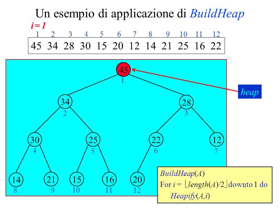 Un esempio di applicazione di BuildHeap 14 25 28 1222 21161520 1 23 4 5 6 7 89 10 1112 45 34 28 30 15 20 12 14 21 25 16 22 1 2 3 4 5 6 7 8 9 10 11 12 BuildHeap(A) For i = length(A)/2 downto 1 do Heapify(A,i) 1445 34 30 14 heap i = 1i = 1