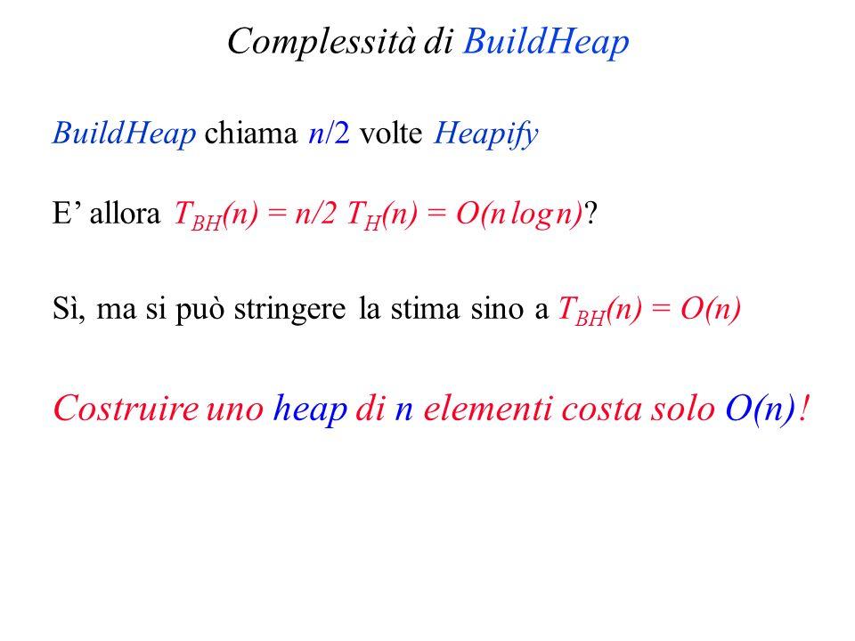 Complessità di BuildHeap BuildHeap chiama n/2 volte Heapify E allora T BH (n) = n/2 T H (n) = O(n log n)? Sì, ma si può stringere la stima sino a T BH