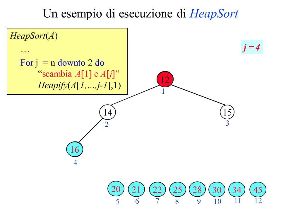 Un esempio di esecuzione di HeapSort HeapSort(A) … For j = n downto 2 doscambia A[1] e A[j] Heapify(A[1,…,j-1],1) 2 3 4 5 6 7 89 10 1112 1 j = 4 343045 28 25 15 22 12 21 20 14 16 12