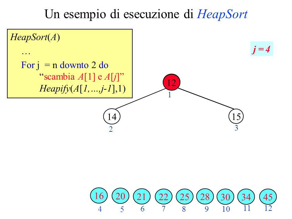 Un esempio di esecuzione di HeapSort HeapSort(A) … For j = n downto 2 doscambia A[1] e A[j] Heapify(A[1,…,j-1],1) 2 3 4 5 6 7 89 10 1112 1 j = 4 34304
