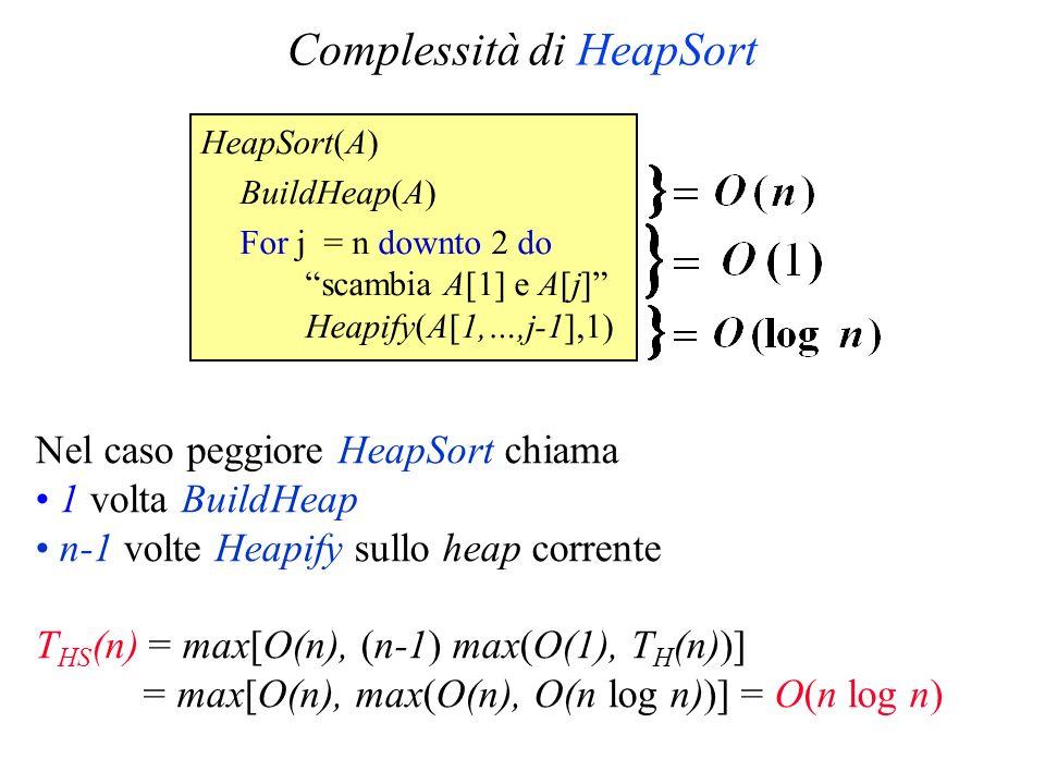 Complessità di HeapSort HeapSort(A) BuildHeap(A) For j = n downto 2 do scambia A[1] e A[j] Heapify(A[1,…,j-1],1) Nel caso peggiore HeapSort chiama 1 volta BuildHeap n-1 volte Heapify sullo heap corrente T HS (n) = max[O(n), (n-1) max(O(1), T H (n))] = max[O(n), max(O(n), O(n log n))] = O(n log n)