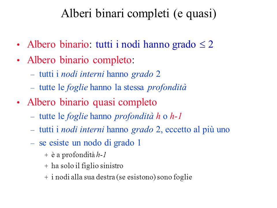 Alberi binari completi (e quasi) Albero binario: tutti i nodi hanno grado 2 Albero binario completo: – tutti i nodi interni hanno grado 2 – tutte le foglie hanno la stessa profondità Albero binario quasi completo – tutte le foglie hanno profondità h o h-1 – tutti i nodi interni hanno grado 2, eccetto al più uno – se esiste un nodo di grado 1 + è a profondità h-1 + ha solo il figlio sinistro + i nodi alla sua destra (se esistono) sono foglie