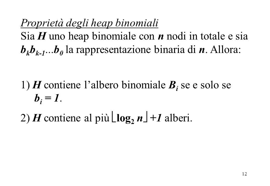 12 1) H contiene lalbero binomiale B i se e solo se b i = 1. Proprietà degli heap binomiali Sia H uno heap binomiale con n nodi in totale e sia b k b