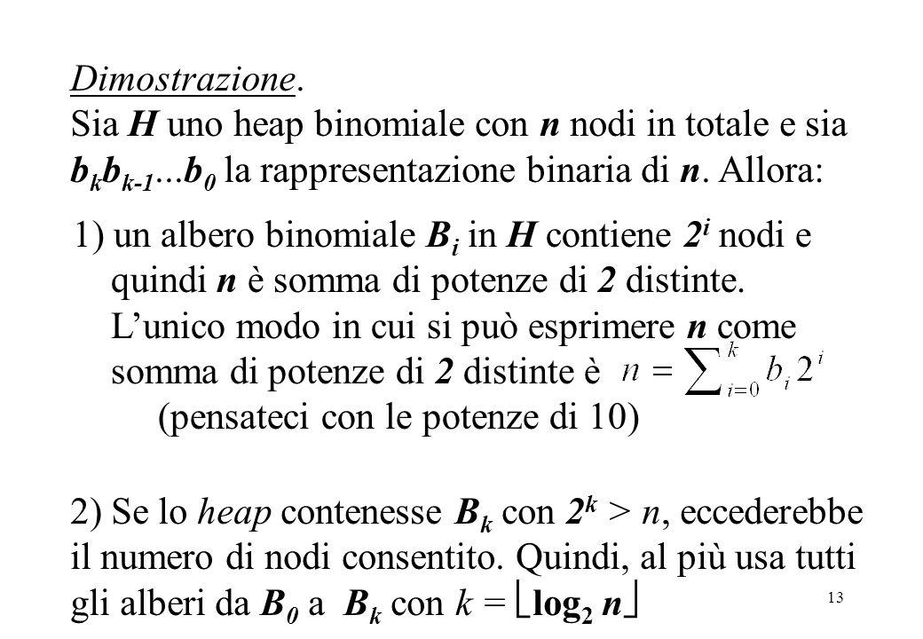 13 Dimostrazione. Sia H uno heap binomiale con n nodi in totale e sia b k b k-1...b 0 la rappresentazione binaria di n. Allora: 1) un albero binomiale