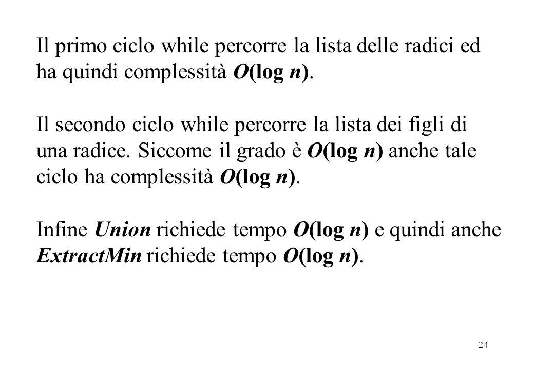 24 Il primo ciclo while percorre la lista delle radici ed ha quindi complessità O(log n). Il secondo ciclo while percorre la lista dei figli di una ra