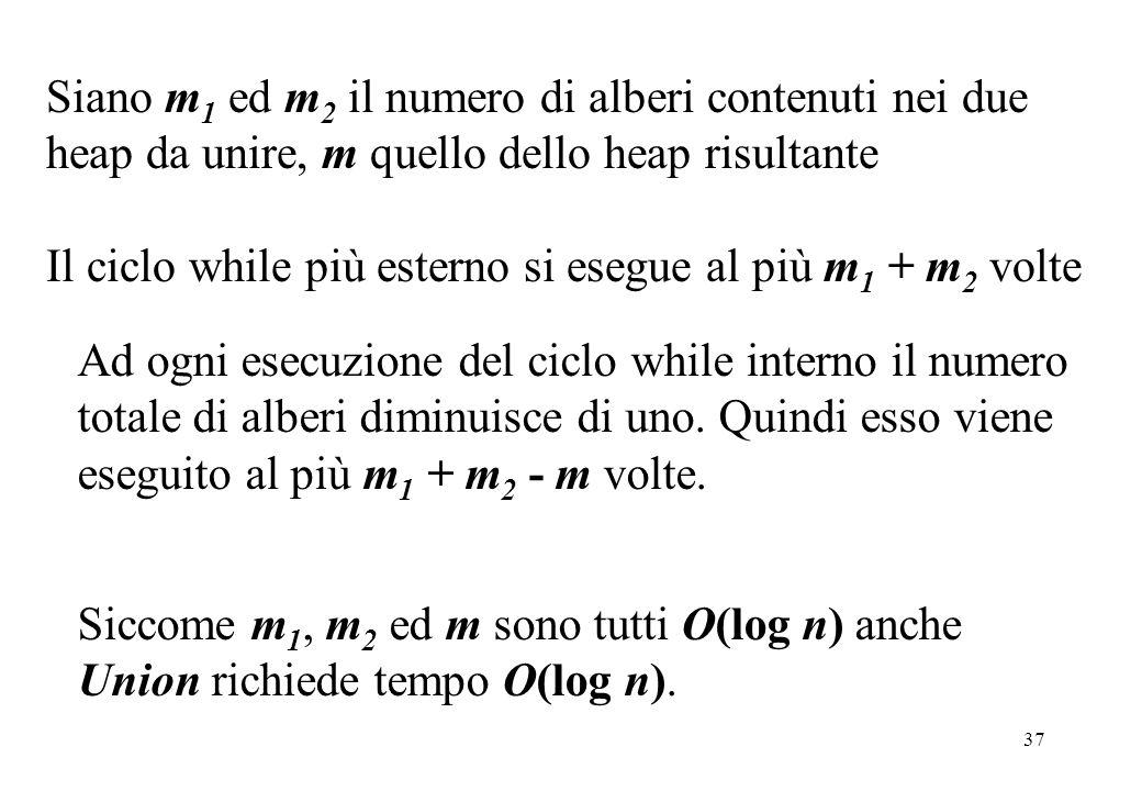 37 Siccome m 1, m 2 ed m sono tutti O(log n) anche Union richiede tempo O(log n). Ad ogni esecuzione del ciclo while interno il numero totale di alber