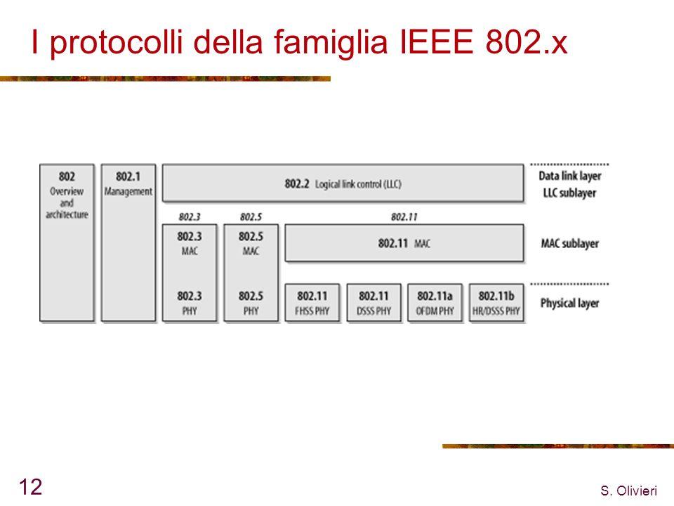 S. Olivieri 12 I protocolli della famiglia IEEE 802.x