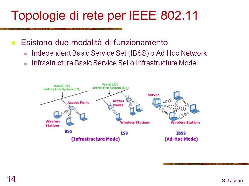 S. Olivieri 14 Topologie di rete per IEEE 802.11 Esistono due modalità di funzionamento Independent Basic Service Set (IBSS) o Ad Hoc Network Infrastr