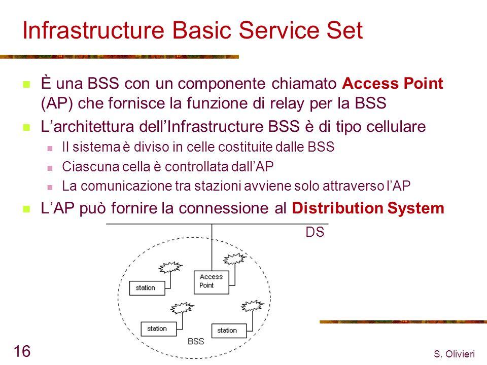 S. Olivieri 16 Infrastructure Basic Service Set È una BSS con un componente chiamato Access Point (AP) che fornisce la funzione di relay per la BSS La