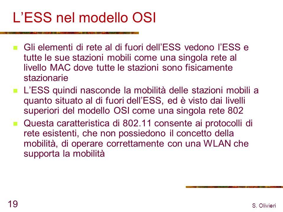 S. Olivieri 19 LESS nel modello OSI Gli elementi di rete al di fuori dellESS vedono lESS e tutte le sue stazioni mobili come una singola rete al livel