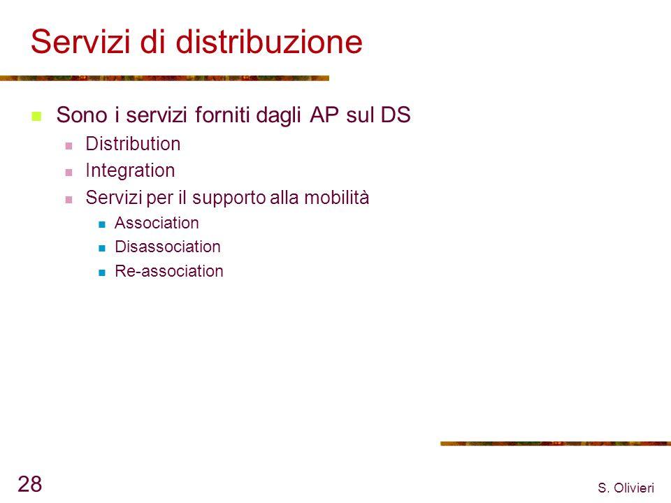 S. Olivieri 28 Servizi di distribuzione Sono i servizi forniti dagli AP sul DS Distribution Integration Servizi per il supporto alla mobilità Associat