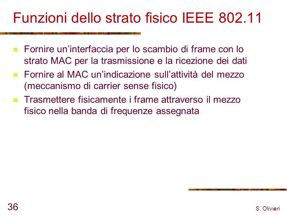 S. Olivieri 36 Funzioni dello strato fisico IEEE 802.11 Fornire uninterfaccia per lo scambio di frame con lo strato MAC per la trasmissione e la ricez