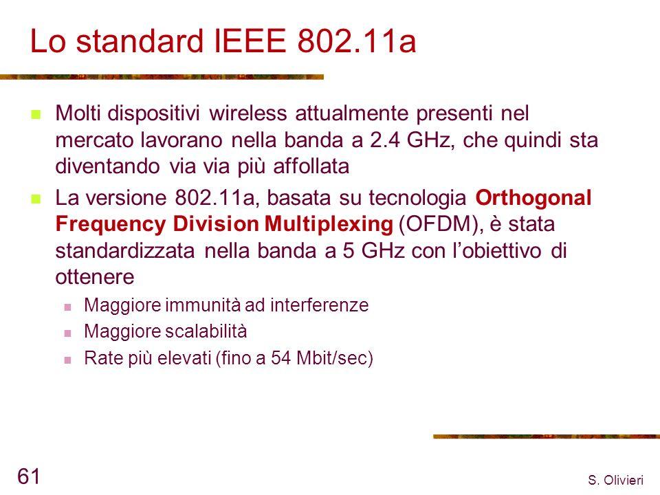 S. Olivieri 61 Lo standard IEEE 802.11a Molti dispositivi wireless attualmente presenti nel mercato lavorano nella banda a 2.4 GHz, che quindi sta div