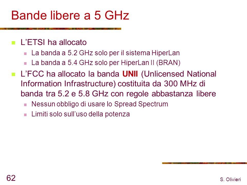 S. Olivieri 62 Bande libere a 5 GHz LETSI ha allocato La banda a 5.2 GHz solo per il sistema HiperLan La banda a 5.4 GHz solo per HiperLan II (BRAN) L
