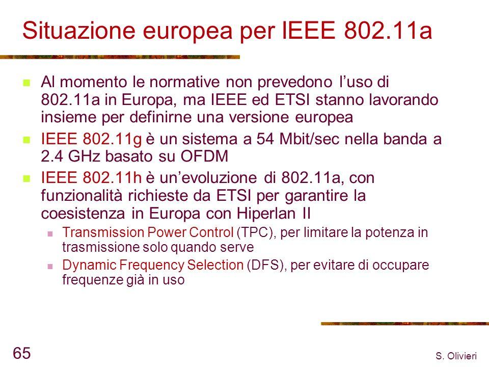 S. Olivieri 65 Situazione europea per IEEE 802.11a Al momento le normative non prevedono luso di 802.11a in Europa, ma IEEE ed ETSI stanno lavorando i