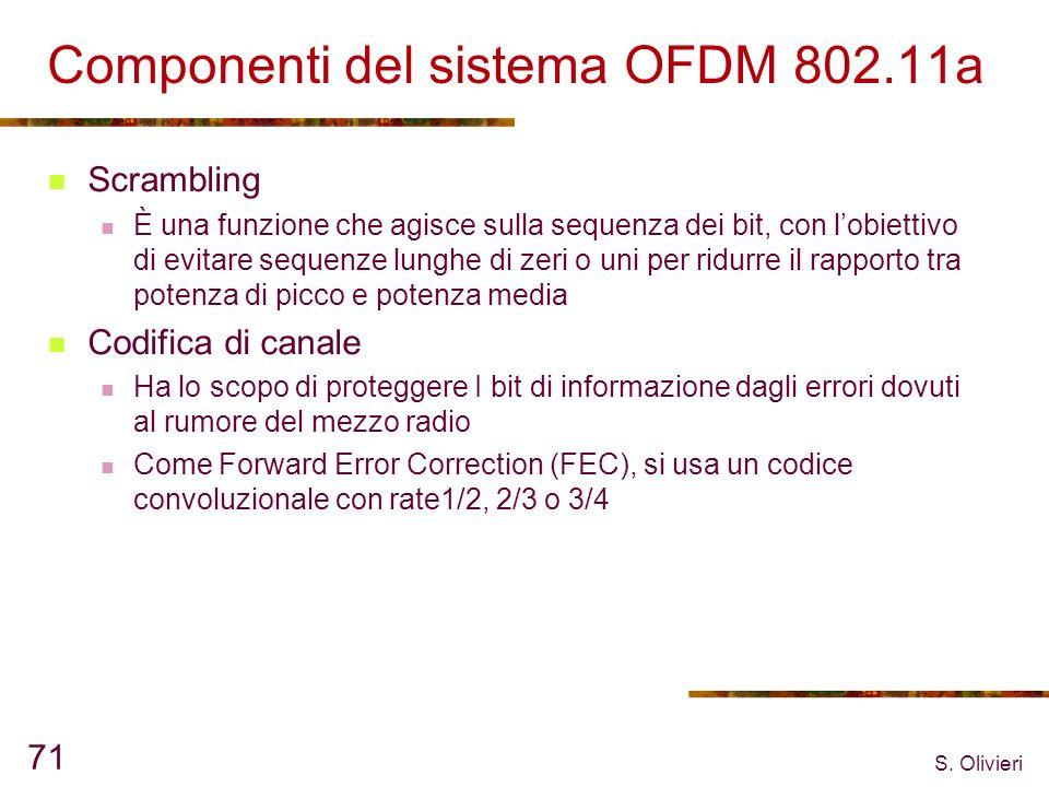 S. Olivieri 71 Componenti del sistema OFDM 802.11a Scrambling È una funzione che agisce sulla sequenza dei bit, con lobiettivo di evitare sequenze lun