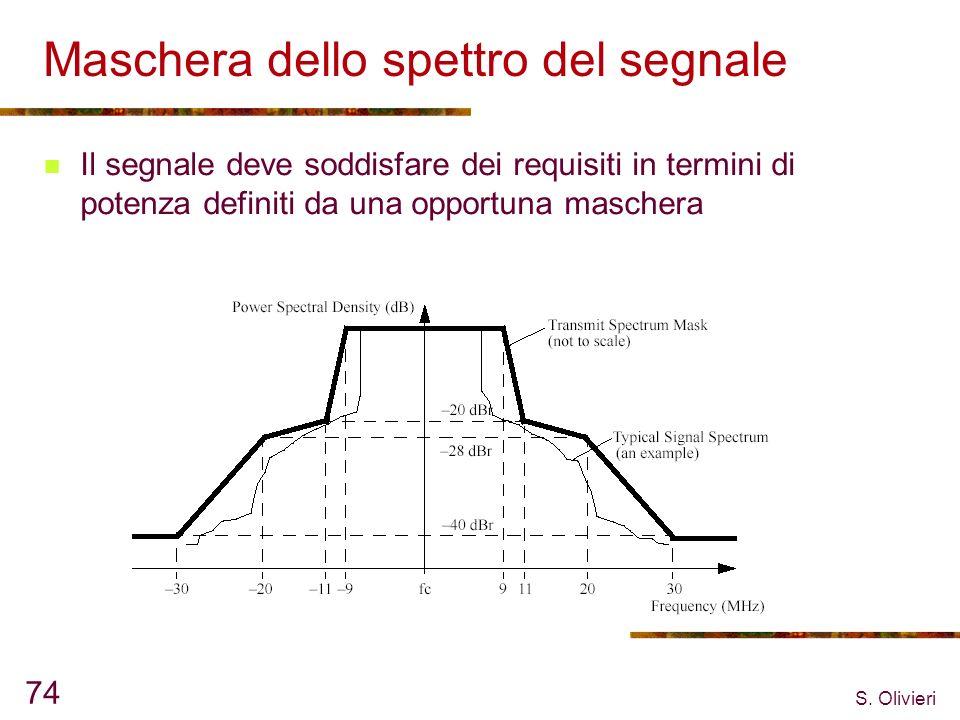 S. Olivieri 74 Maschera dello spettro del segnale Il segnale deve soddisfare dei requisiti in termini di potenza definiti da una opportuna maschera