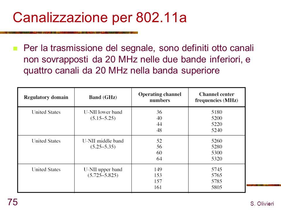S. Olivieri 75 Canalizzazione per 802.11a Per la trasmissione del segnale, sono definiti otto canali non sovrapposti da 20 MHz nelle due bande inferio