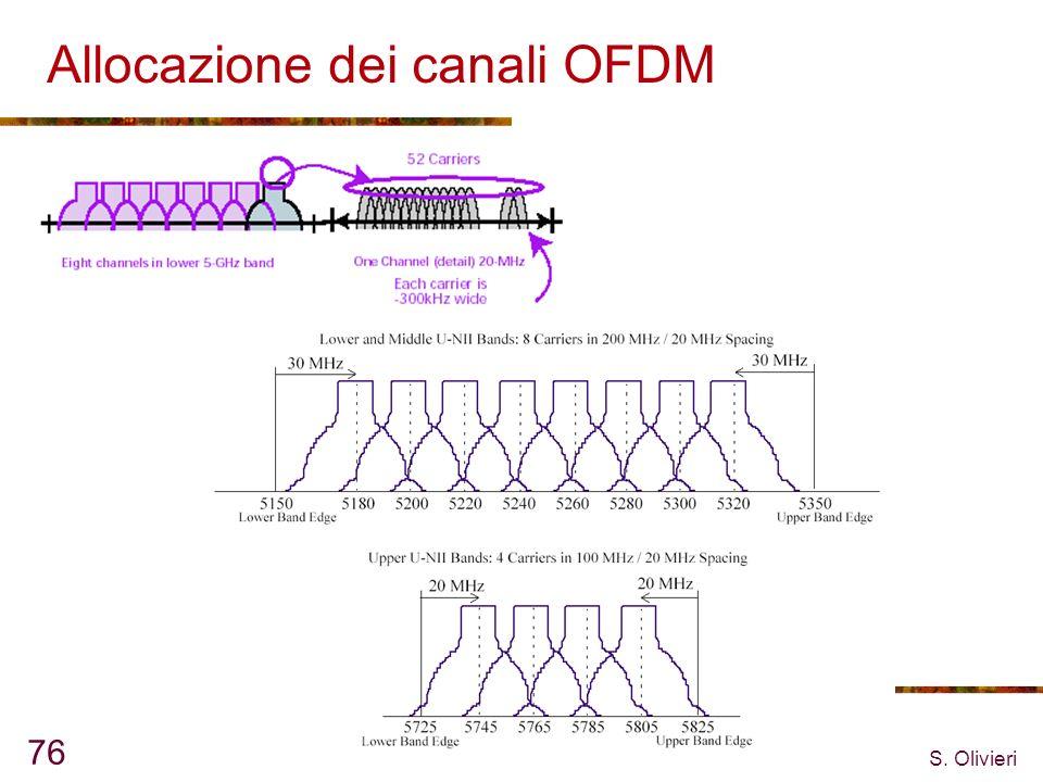 S. Olivieri 76 Allocazione dei canali OFDM