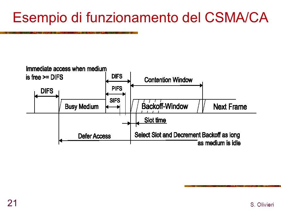 S. Olivieri 21 Esempio di funzionamento del CSMA/CA