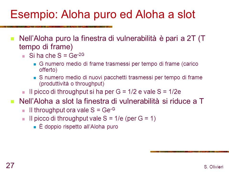 S. Olivieri 27 Esempio: Aloha puro ed Aloha a slot NellAloha puro la finestra di vulnerabilità è pari a 2T (T tempo di frame) Si ha che S = Ge -2G G n