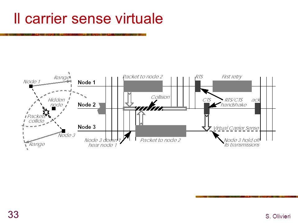 S. Olivieri 33 Il carrier sense virtuale